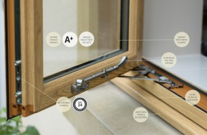 uPVC flush sash explained